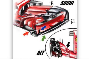Ferrari verliert Update-Schlacht
