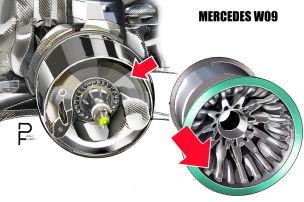 So wurde Mercedes zum Reifenflüsterer