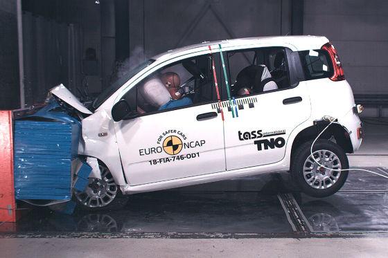 Euro NCAP 2018: Fiat Panda