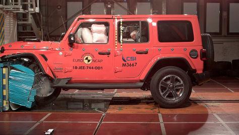 Jeep Wrangler: Euro NCAP-Crashtest 2018