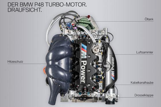 BMW P48 und M121 im Vergleich
