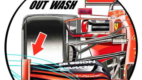 Formel 1: Technik in Monaco