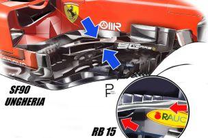Red-Bull-Kopie reicht Ferrari nicht