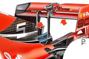 Ferraris flache Flügel unter der Lupe