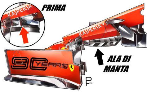 Dieser Flügel macht Ferrari so stark