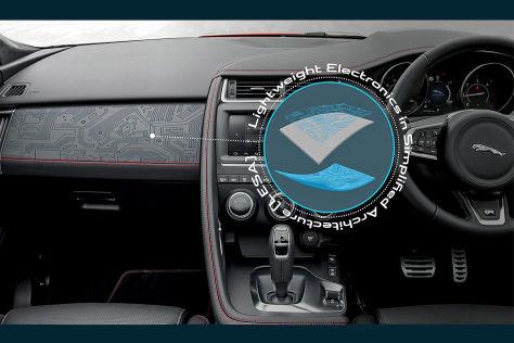Jaguar Land Rover: Neue Innenraum-Technik