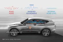 Hyundai RANC Noise Cancelling (2020): Innenraum, Technik, Lautstärke