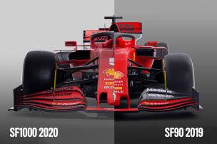 Autos 2019 und 2020 im Vergleich