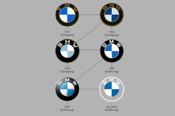 BMW Logo wird minimalistisch