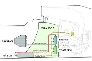 FIA-Sensor kommt aus Mannheim