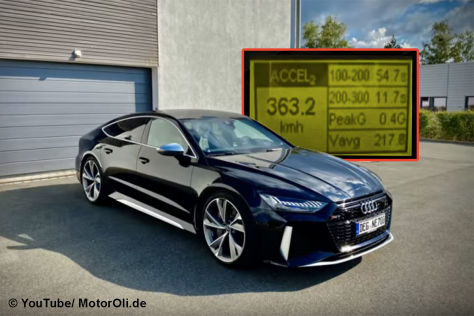 Audi RS 7 C8: HGP, Tuning, Topspeed