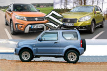 Marken-Check Suzuki: Swift, Vitara & Co. im Check