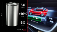 "Tesla ""Battery Day"""