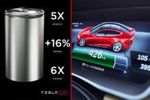 """Tesla """"Battery Day"""": deutlich mehr Reichweite geplant"""