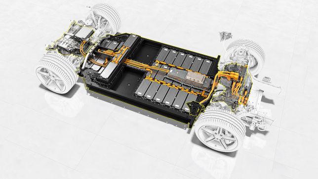 Porsche Taycan Thermomanagement