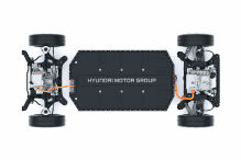 Hyundai Plattform E-GMP
