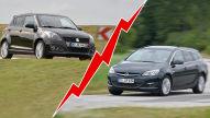 Gebrauchtwagen-Battle: Astra vs. Swift
