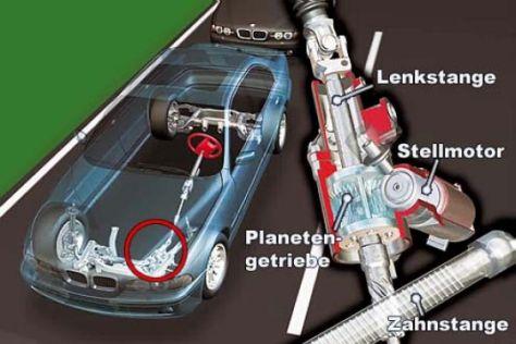 Fahrer lenkt – Lenkung denkt - autobild.de