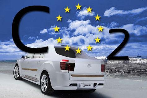CO2-Offensive der EU-Kommission