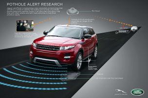 Wozu künstliche Intelligenz im Auto?