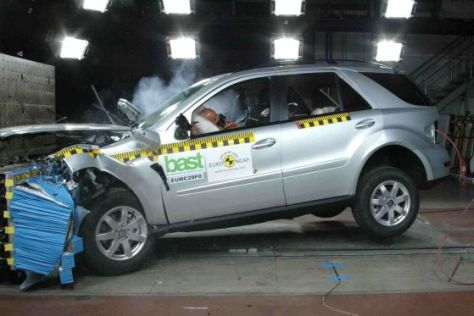 Crashtest Mercedes ML-Klasse