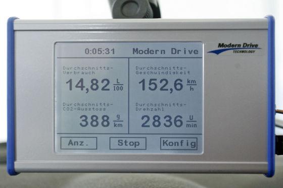 Zeigt alle Daten auf einen Blick: das MD/eco von Modern Drive.