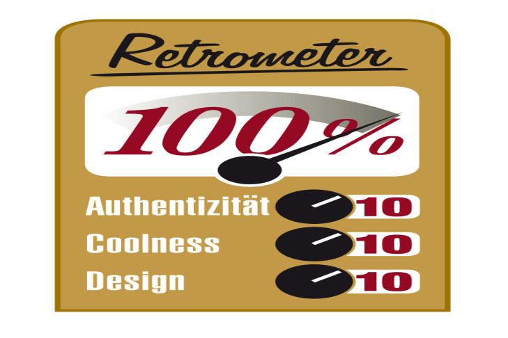 Retrometer