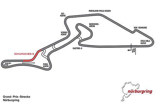 """""""Schumacher-S"""" – die schnelle Bergauf-Schikane (rot eingezeichnet)."""