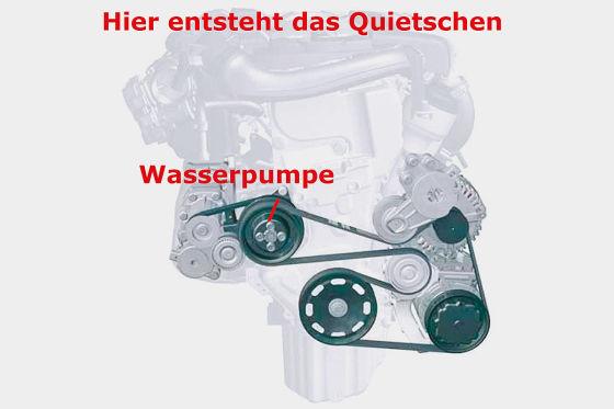 VW TSI Motor
