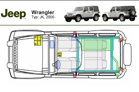 Rettungskarte Jeep Wrangler