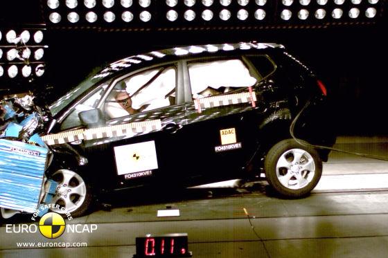 Fünf Sterne gab's für den Hyundai ix20, der auch beim kritischen Heckaufprall überzeugte.