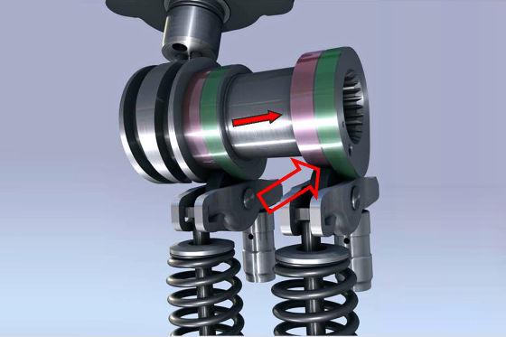 VW-Zylinderabschaltung