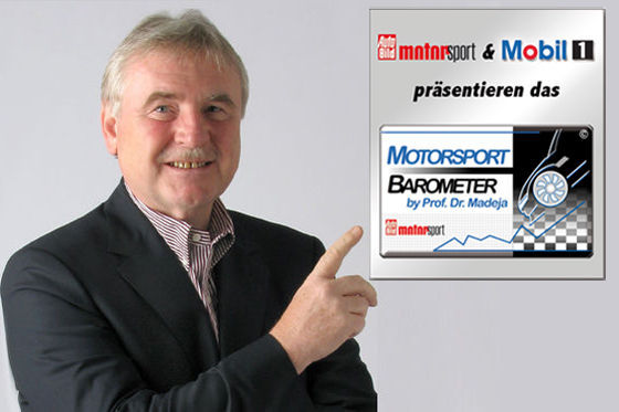 Prof. Dr. Alfons Madeja