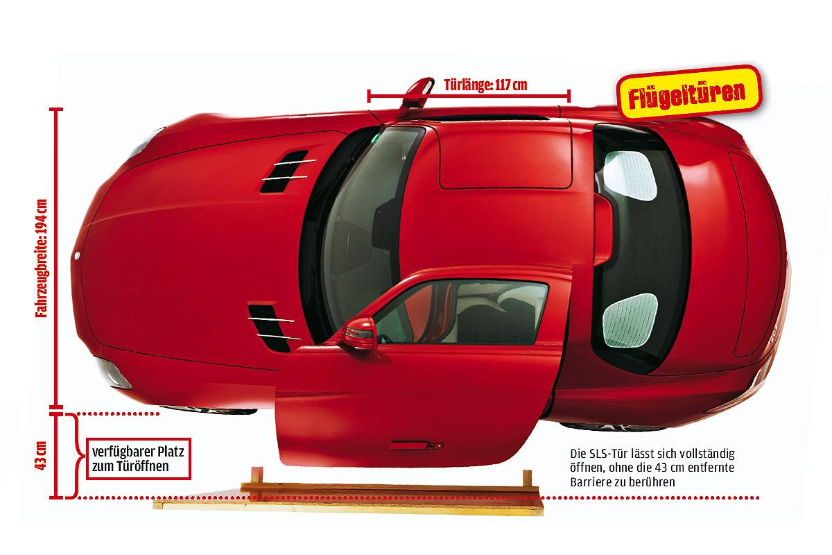 Türen-Test SLS AMG